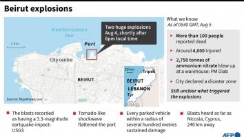 Beirut Lebanon explosions August 2020