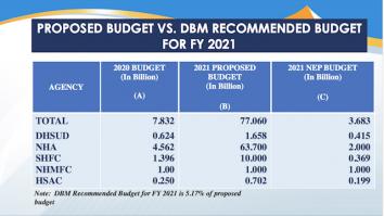 dhsud budget hearing